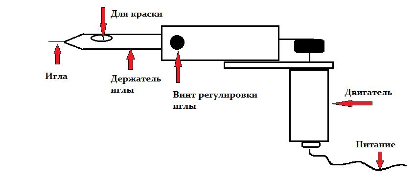 Vip Line Рекламно-производственная компания Алматы